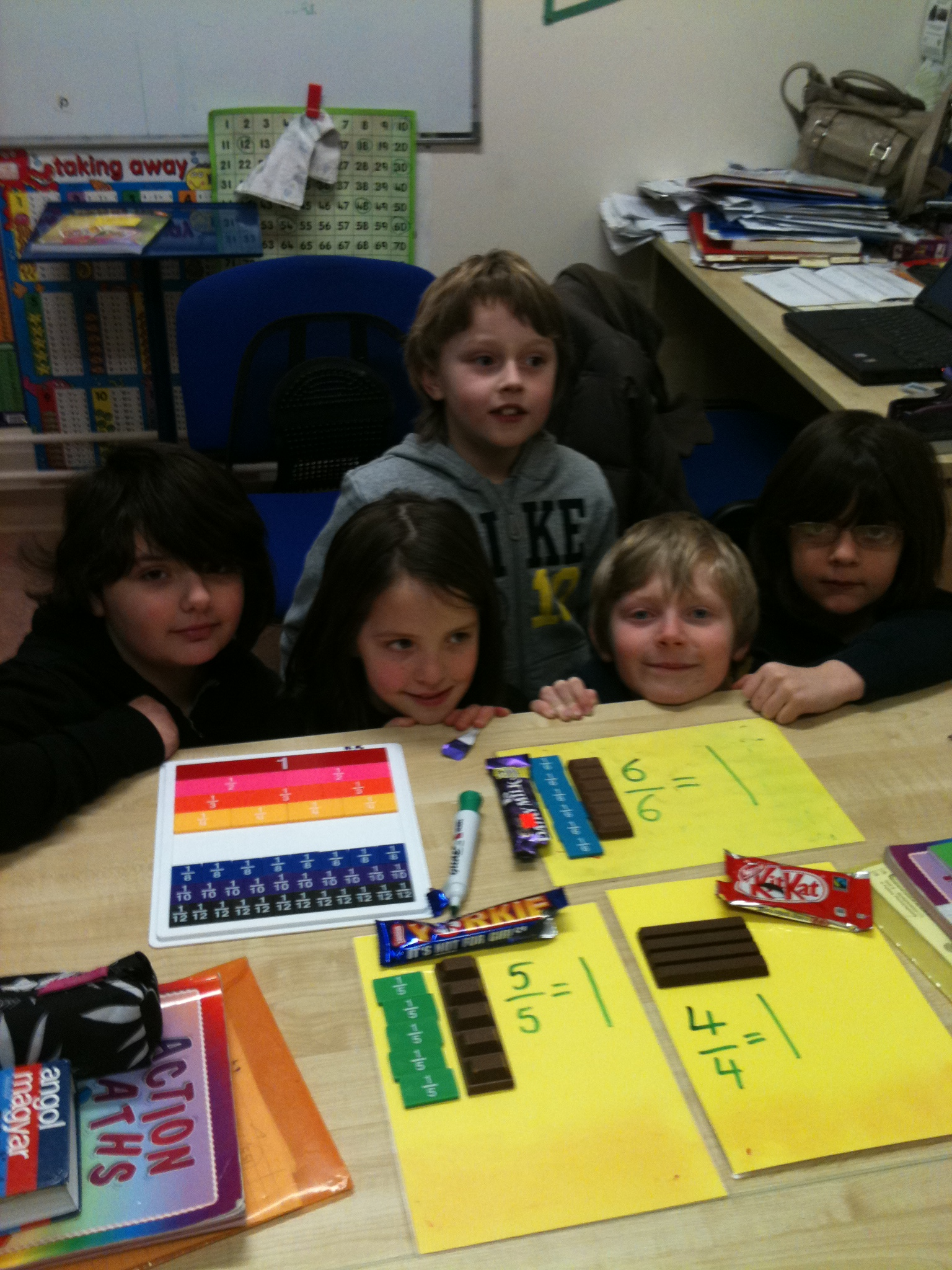 Fraction wall, Chocolate Fractions and 3rd Class